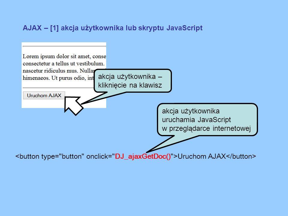 AJAX – [1] akcja użytkownika lub skryptu JavaScript